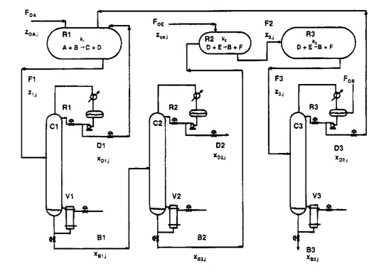 Reinforcement Learning for Complex Chemical Processes