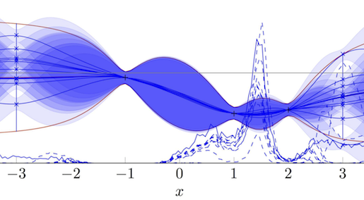 Meta-learning Function Priors for Bayesian Optimization